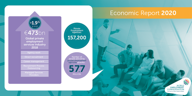 World Employment Confederation Economic Report 2020